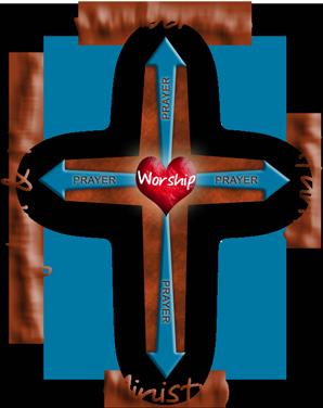 5 Purposes of Northway